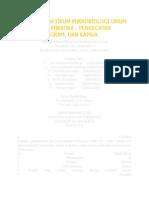 Laporan Praktikum Mikrobiologi Umum Pengecatan Mikroba