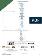 The Treatment of Panic Disorder_ Treatment.pdf