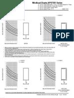 Framing-Arcadia-AFG7251-Charts.pdf