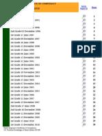 Past-Questions.pdf