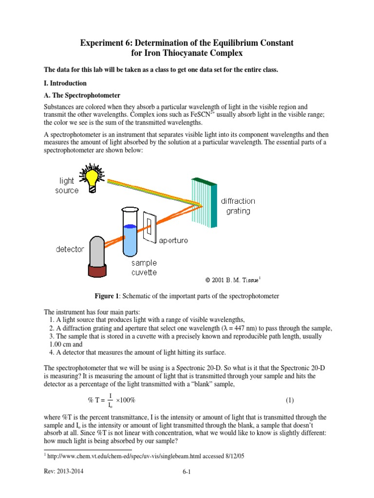 Lab 06 Equilibrium Constant | Spectrophotometry | Absorbance