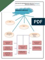 Kurikulum-NILAI-TAMBAH-BMM3101.pdf