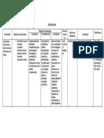 Plano de aula -Conjuntos numéricos1
