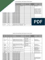 Extra-judicial killings catalogue.pdf