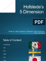 Hofstede's 5D analysis(Mexico, Japan, Sweden)