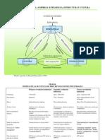 Tema II, Estrategia y Proceso Formal de Planeación