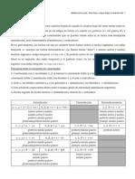 Apunte_verbos en Oclusiva