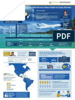 Online Self-Service Takes Flight at Copa Airlines [infographic]