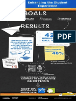 Front Range Community College [infographic]