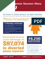 Texas Women's University [infographic]