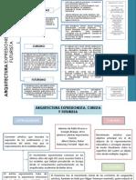 Mapas Conceptuales de Tendencias Arquitectonicas en Europa y Mexico