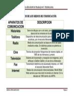 EVOLUCION DE LOS MEDIOS DE COMUNICACIÓN T-5