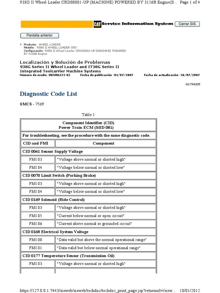 Diagnostic+Code+List+(Codigos+de+Averias)+Caterpillar+938G+II