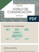 modelosdecomunicacion