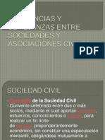 Diferencias y Semejanzas Entre Sociedades y Asociaciones Civiles...