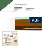Diapositivas Well.testing