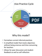 reflective practice cycle