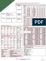 VSKR BIRTH CHART.pdf