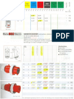 Neptune Industrial Sockets.pdf