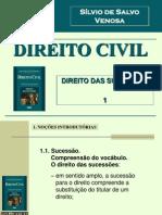 Cap. 1 Direito Das Sucessoes Nocoes Introdutorias