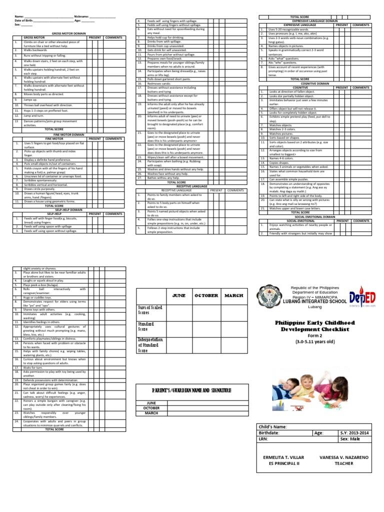 Eccd Checklist