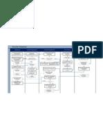 Flow Map Prosedur Pengaduan Ver1.0(20090728)