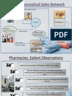 Field work observation summary.pdf