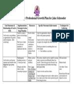 summer seminar 2013 - professional growth plan - schroeder