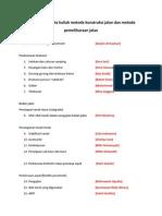 daftar nama kertas kerja 4 PJJ.docx
