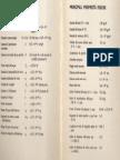Principali costanti e proprietà fisiche.pdf