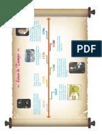 Guía 1 - Polinomios