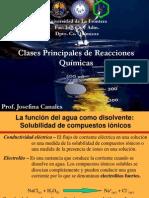 04 Reacciones Quimicas