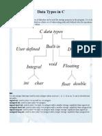 Data types in C