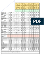 PROPERTY OF FRP CHART 1.pdf