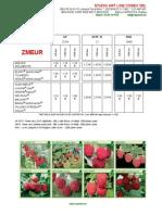 fructiferi_2008.pdf