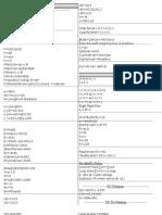 NCSU Py208n Cheat Sheet