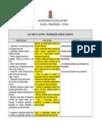 Conteúdo Programático UEPA - Quimica [2014]