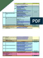 ILP Pre Engagement Tracker