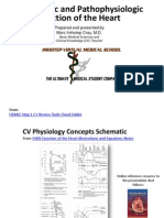 Physiologic and Pathophysiologic Function of the Heart