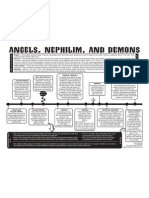 Angels Nephilim Demons