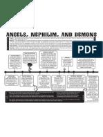 Angels Nephilim Demons