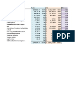 Mayoral spending.pdf