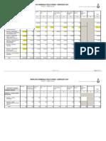 BILANCIO PREVISIONE 2010 RIEPILOGO SPESE CORRENTI  ISOLA DELLE FEMMINE(1).pdf