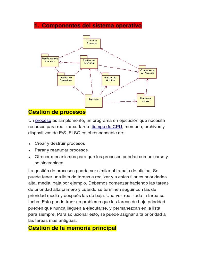 Contemporáneo Tareas De Gestión Reanudar Patrón - Colección De ...