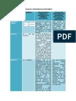Indices de Diversidad Ecosistemica