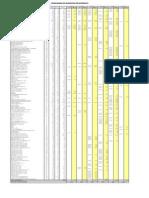 03(1).07 Cronograma de Adquisicion de Materiales