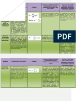 3. Indices de Diversidad Ecosistemica