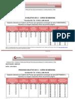 Gab Unifacs 2013 1 Medicina
