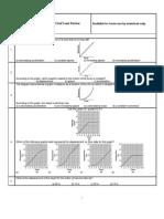-AP  Physics -Sem-1-Final-Review.pdf