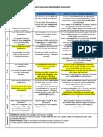 Anthology Self Assessment aim.docx